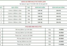 Báo giá rèm cửa PVC mới nhất tại Vật Liệu Nhà Xanh